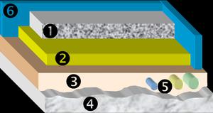chape finition, isolant thermique, béton léger et dalle béton