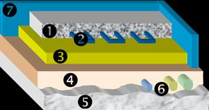 Chape finition plancher chauffant electrique et isolant - Chape liquide sur plancher chauffant ...
